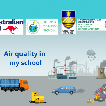 Education for indoor air pollution at primary schools in Municipality of Karposh
